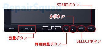 液晶下ボタン左からHOMEボタン、音量下ボタン、音量上ボタン、輝度調整ボタン、♪ボタン、SELECTボタン、STARTボタン